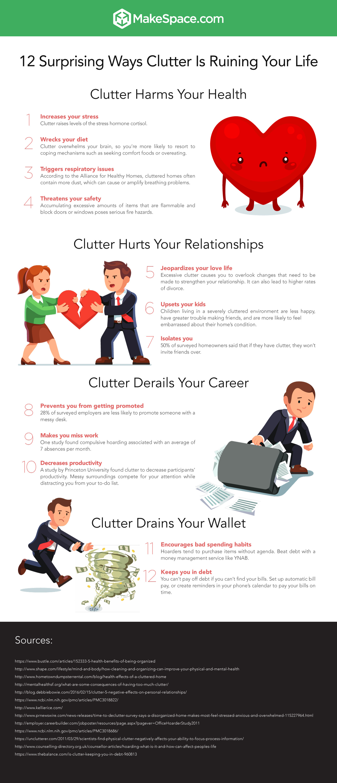 MakeSpace_Clutter Infographic_shared by_by Organised Chaos, Ireland's #1 organisation expert providing professional Home and Office organising and decluttering services in Dublin, Ireland and Virtual Organising services worldwide